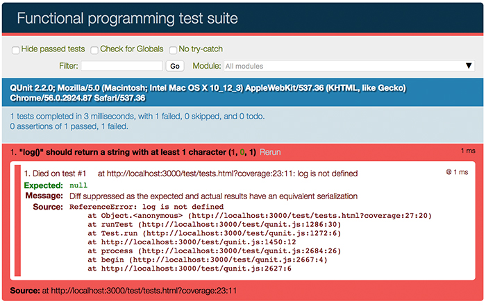 First failing test image for the learn JavaScript unit testing post