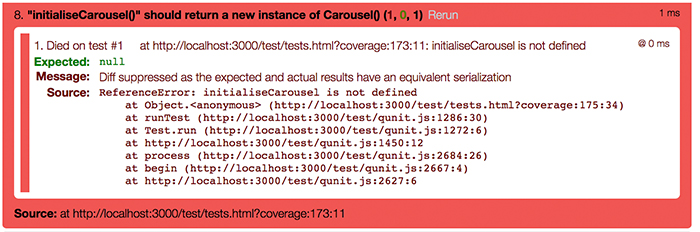 initialiseCarousel failing test image for the learn JavaScript unit testing post